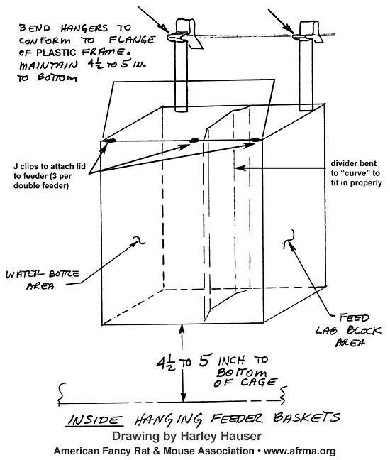 Diagram for Wire Feeder Basket